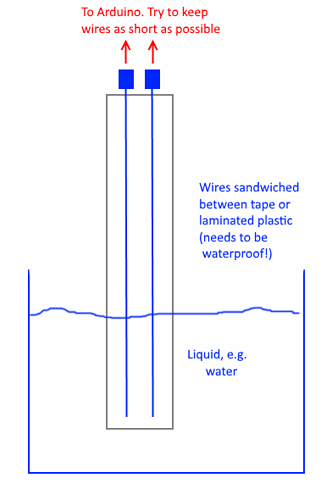 WaterLevelDetection.png