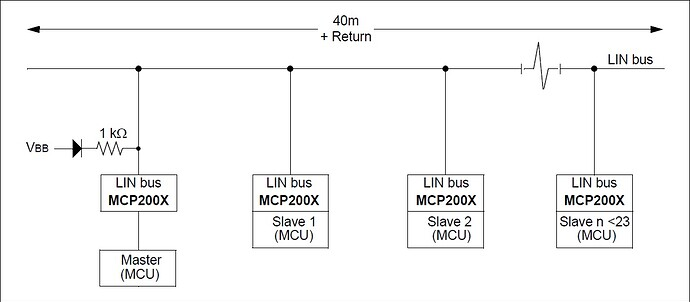 Typical LIN Network Configuration.jpg