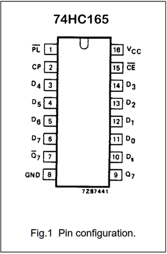 74HC165 Pin Configuration.png