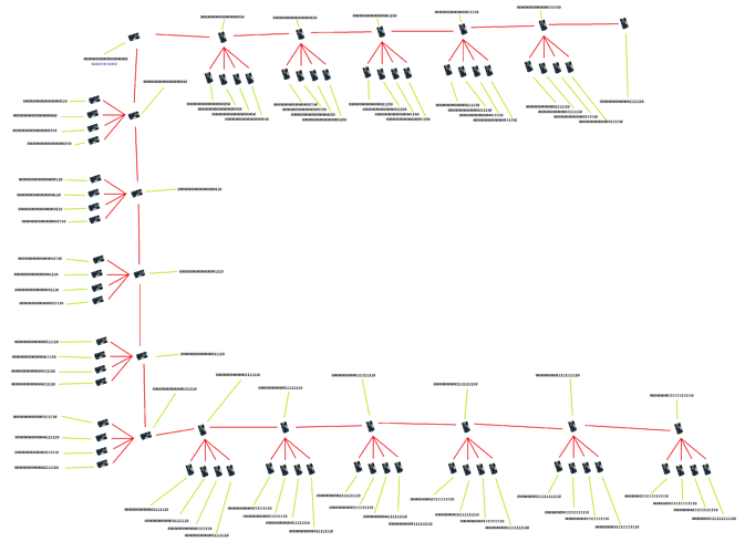 NRF24 Network Example - Reduced network size2.png