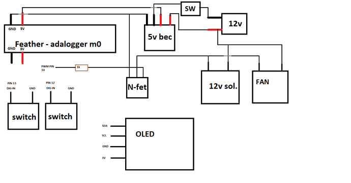 SCHEMATIC-WATERFILL.png