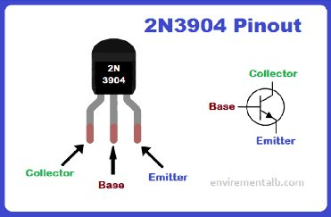 2n3904 pin out