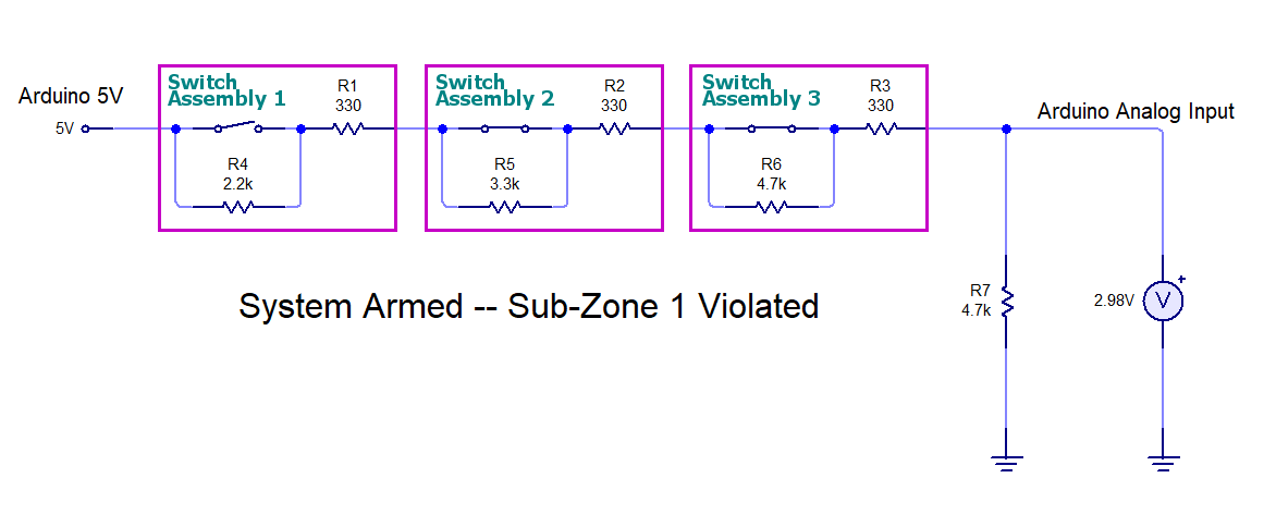 SystemArmed--Zone1Violated.png