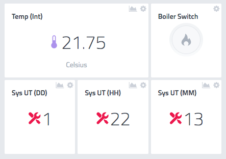 SYS UT Dashboard.png