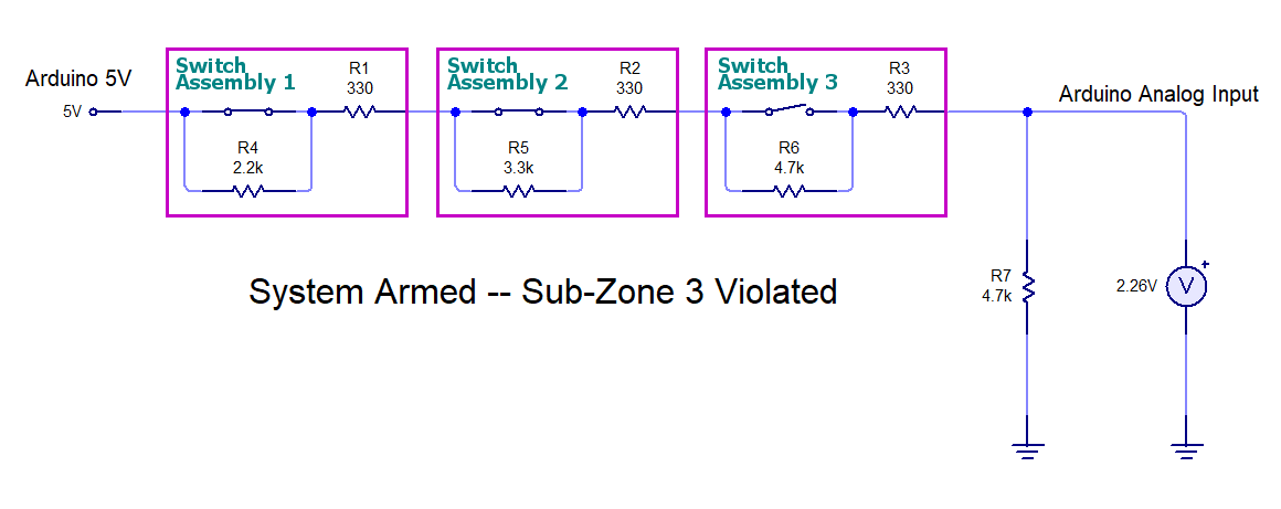 SystemArmed--Zone3Violated.png