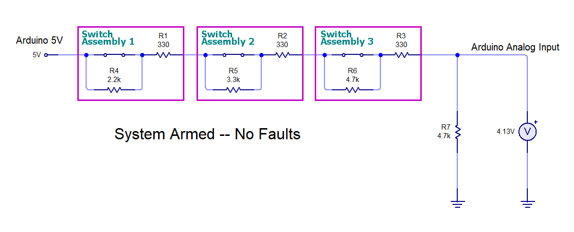 SystemArmed--NoFaults.png