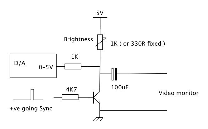 composite video.png