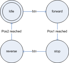 one btn state diagram.png