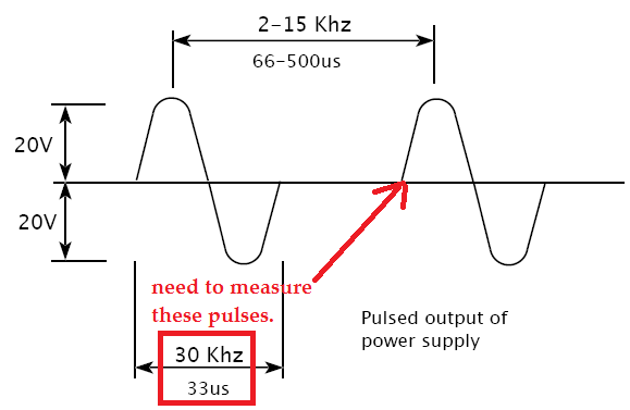 PulseFrequencyMeasurement.png