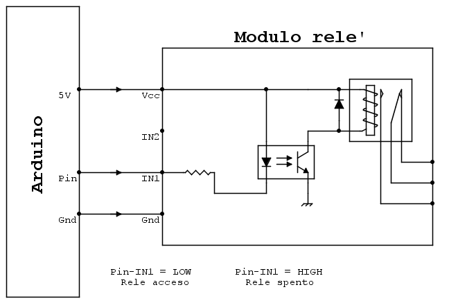 modulo_rele.png
