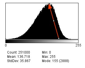 Histogram%20of%20Cleared-2