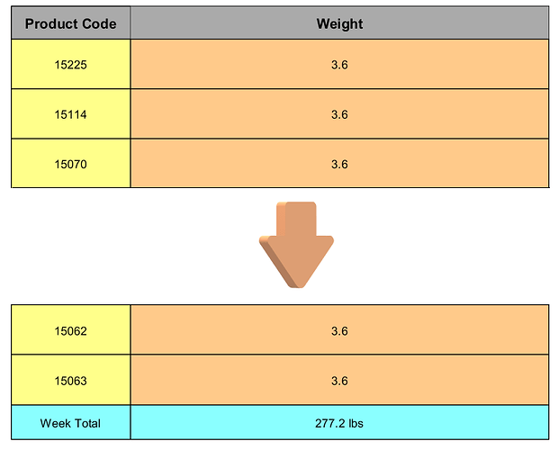 table%20format