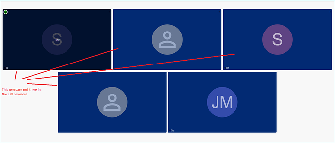 hanging users in call