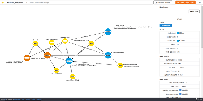 arrows_for_Neo4j_discussion
