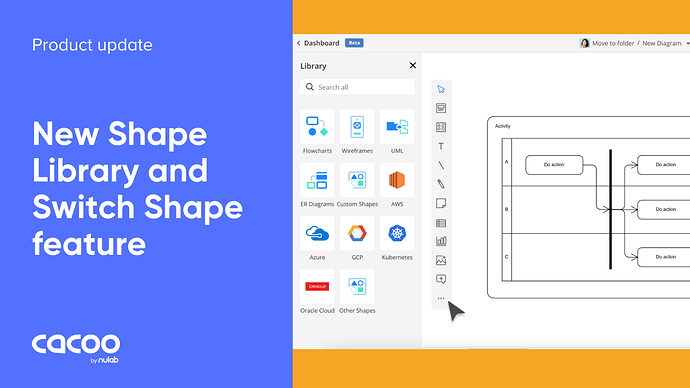 Cacoo - new shape library and switch shape