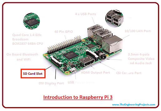 introduction-to-raspberry-pi-3
