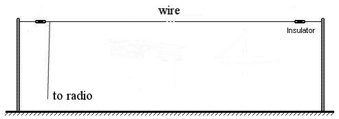 wireae