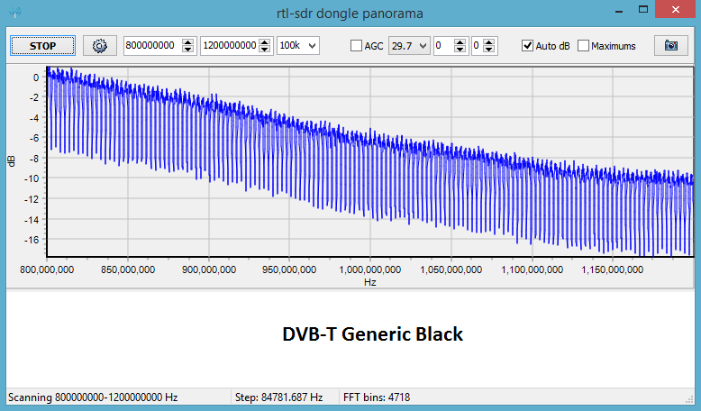 DVB-T Generic Black - without any Filter