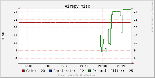 airspy-localhost-misc-2h