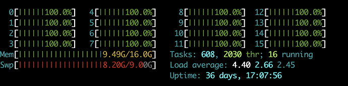 CPU load with Distributed.pmap