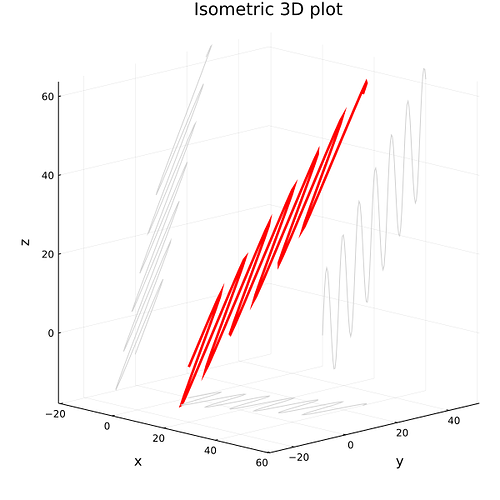 Isometric_3d_plot_with_shadow