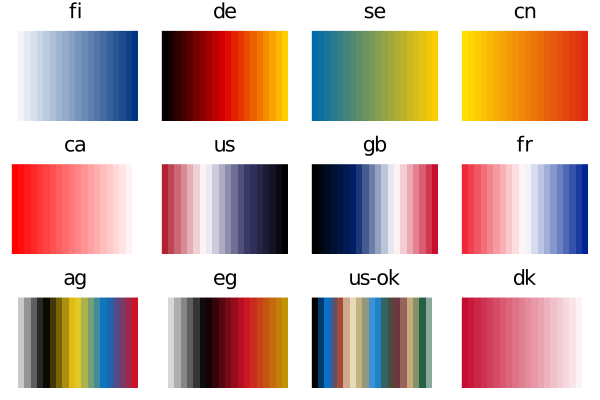 Example flag colors