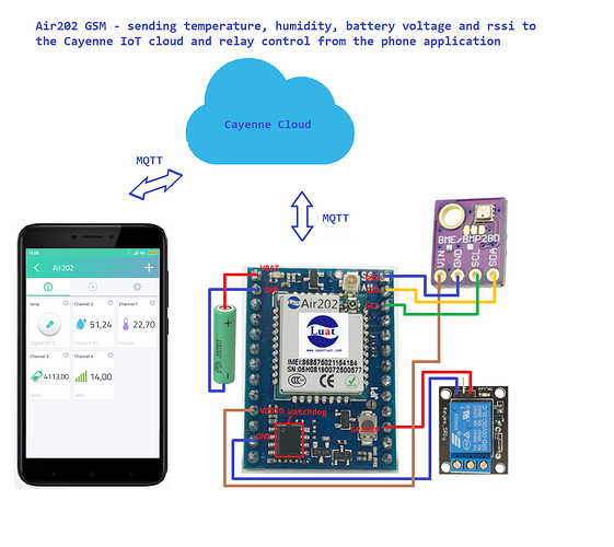 Air202 GSM - sending temperature, humidity, battery voltage