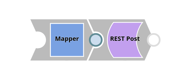 form-related-pipeline