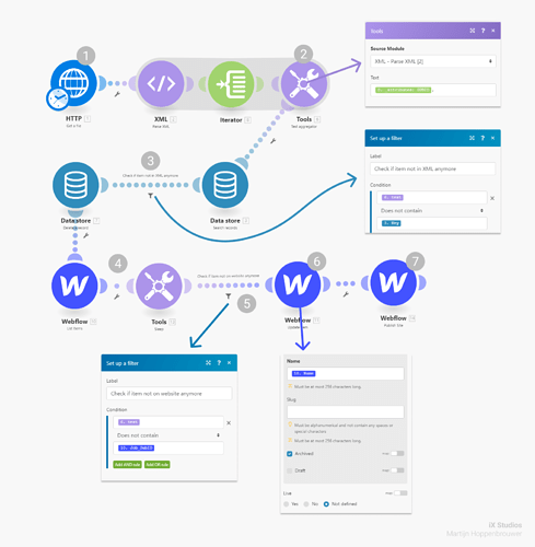 integromat-how-to-keep-data-synced-with-xml-webflow