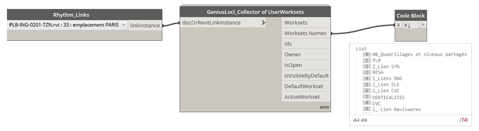 Collector of UserWorksets