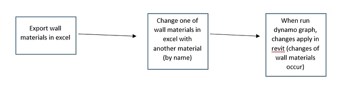 Change%20material
