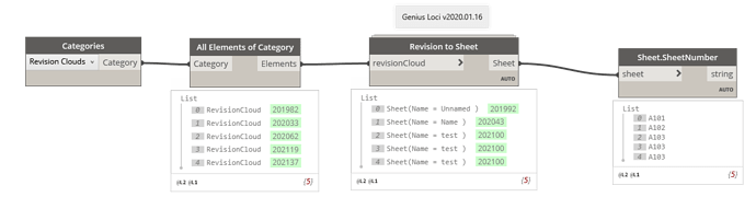 Revision cloud to sheet number