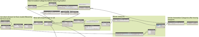 Hide annotations and move viewports