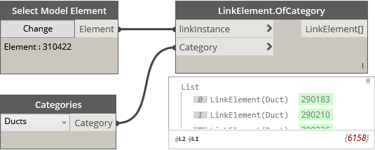 LinkElement-OfCategory-BimorphNodes-v2-2