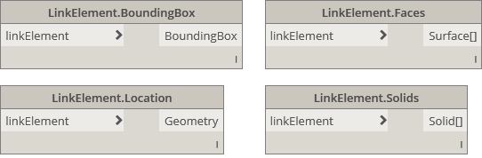 LinkElement-Geometry-Properties-BimorphNodes-v2-2