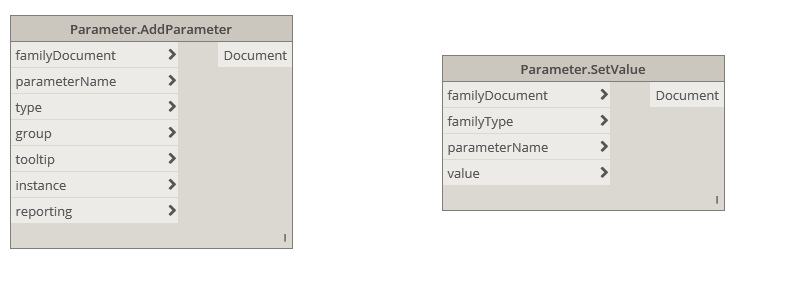 OrchidParameters