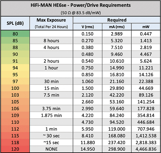 HE6se - Power Requirements