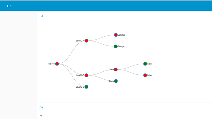 How to display Tree diagram at dashboard - Dashboard - Node-RED Forum