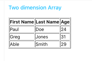 EXAMPLE (template) - displaying a two dimensional table