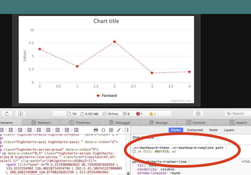 Plot a time series using highcharts - Dashboard - Node-RED Forum