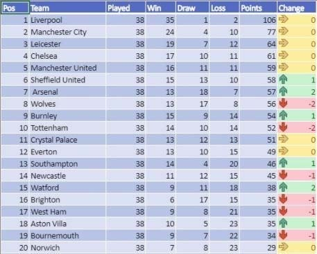 Premier-league-table-2