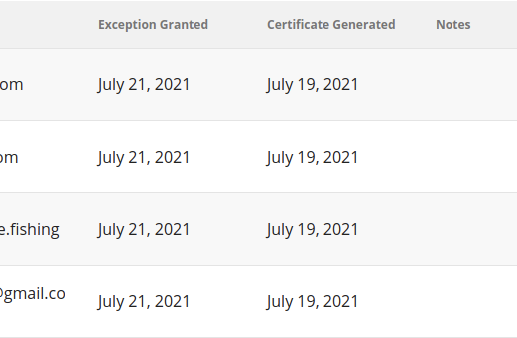 certs-reappeared