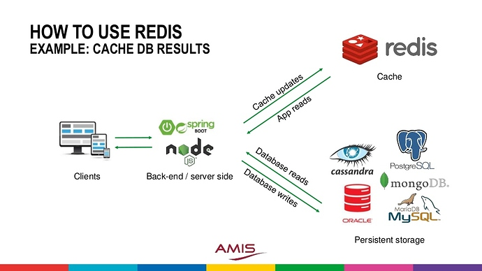introduction-to-redis-8-1024