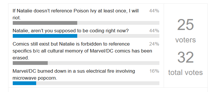 WN the state of comics poll results