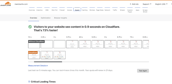 Cloudflare speed March10