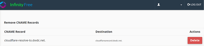 InfinityFree_Cloudflare2a