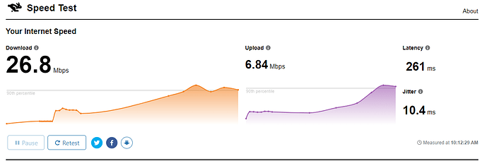 Speed with NordVPN DNS