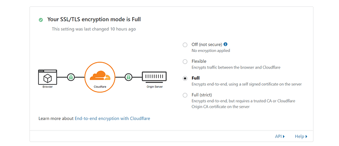 CloudFlare-Settings