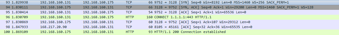 Cloudflared proxy-dns behind a http proxy - 1 1 1 1 - Cloudflare