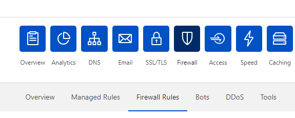 cloudflare-firewall